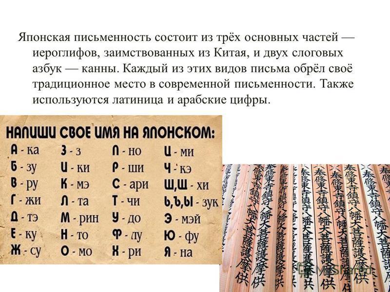 Японская письменность состоит из трёх основных частей иероглифов, заимствованных из Китая, и двух слоговых азбук канны. Каждый из этих видов письма обрёл своё традиционное место в современной письменности. Также используются латиница и арабские цифры