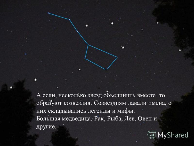 А если, несколько звезд объединить вместе то образуют созвездия. Созвездиям давали имена, о них складывались легенды и мифы. Большая медведица, Рак, Рыба, Лев, Овен и другие.