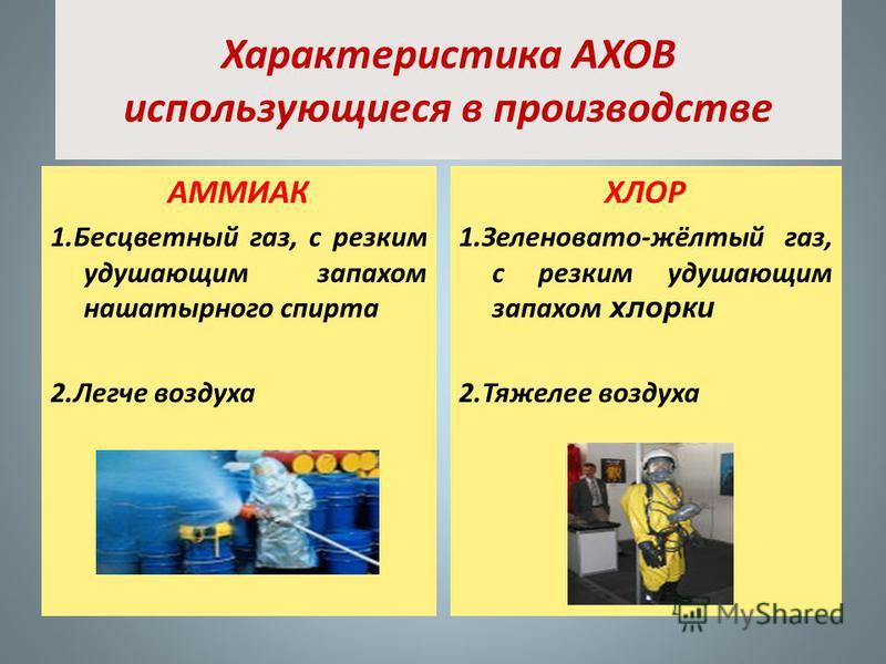 Характеристика АХОВ использующиеся в производстве АММИАК 1. Бесцветный газ, с резким удушающим запахом нашатырного спирта 2. Легче воздуха ХЛОР 1.Зеленовато-жёлтый газ, с резким удушающим запахом хлорки 2. Тяжелее воздуха
