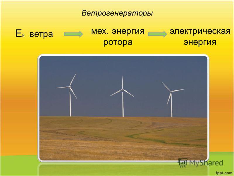 Ветрогенераторы Е к ветра мех. энергия ротора электрическая энергия