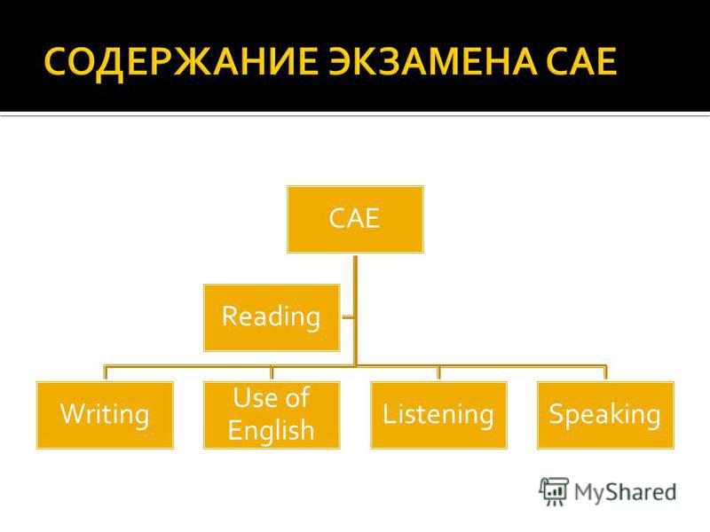 CAE Writing Use of English ListeningSpeaking Reading