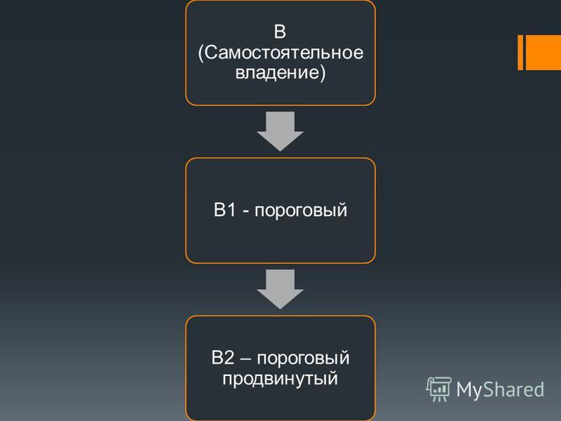 В (Самостоятельное владение) В1 - пороговый В2 – пороговый продвинутый