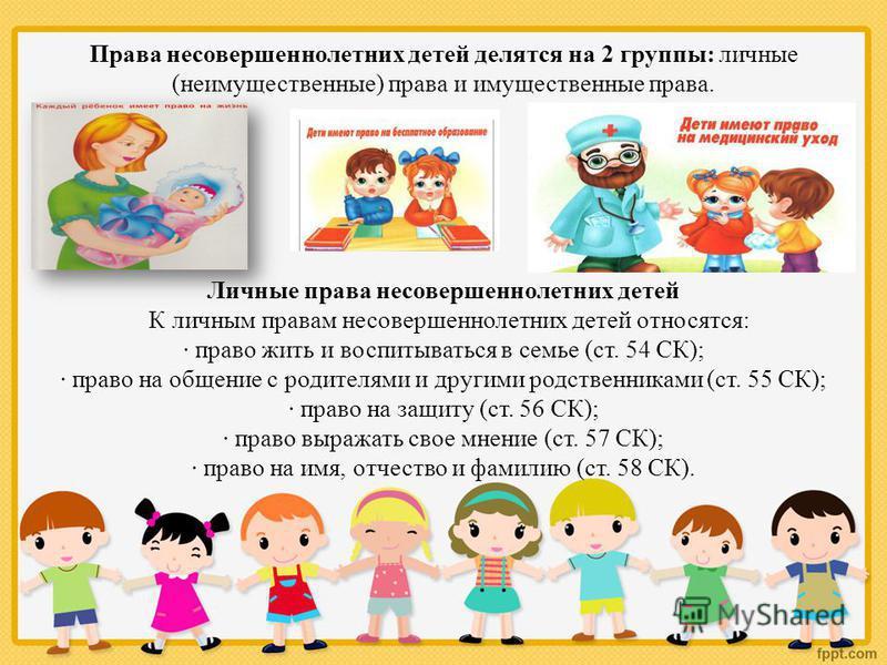 Защита прав ребенка реферат 7928