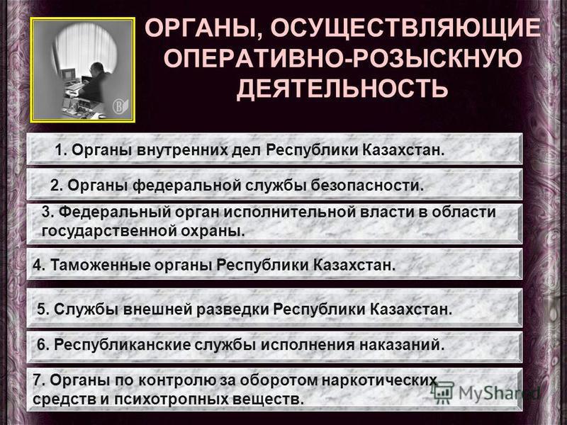 ОРГАНЫ, ОСУЩЕСТВЛЯЮЩИЕ ОПЕРАТИВНО-РОЗЫСКНУЮ ДЕЯТЕЛЬНОСТЬ 1. Органы внутренних дел Республики Казахстан. 2. Органы федеральной службы безопасности. 3. Федеральный орган исполнительной власти в области государственной охраны. 4. Таможенные органы Респу