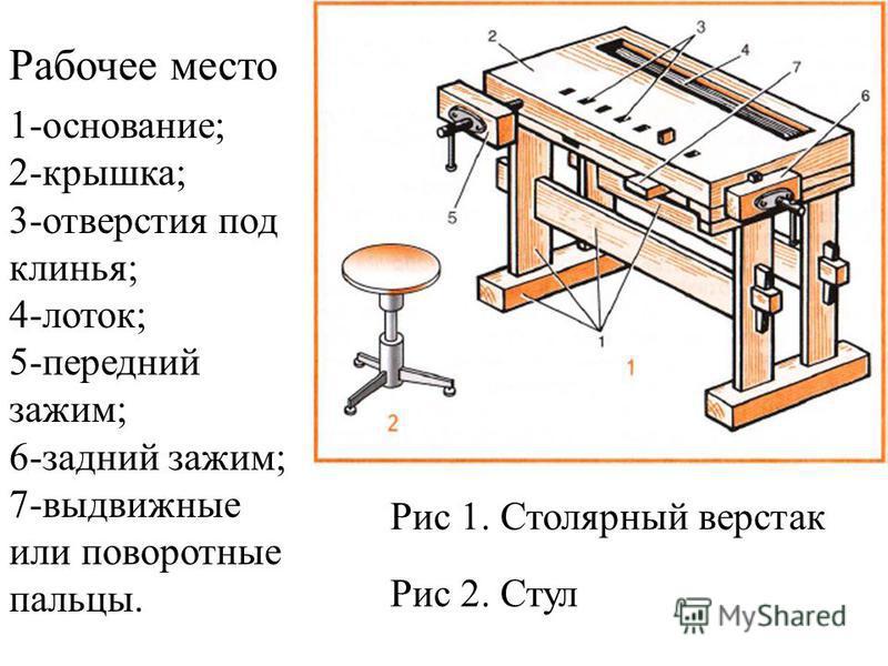 Рабочее место Рис 1. Столярный верстак Рис 2. Стул 1-основание; 2-крышка; 3-отверстия под клинья; 4-лоток; 5-передний зажим; 6-задний зажим; 7-выдвижные или поворотные пальцы.