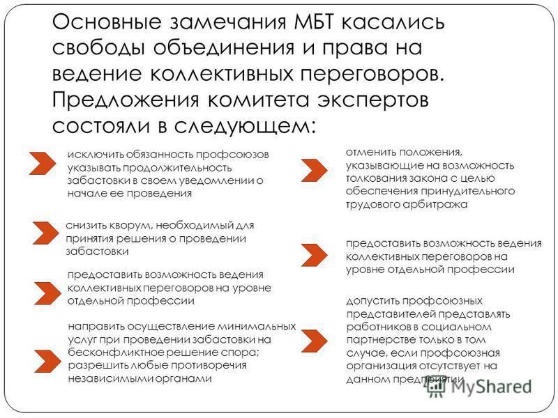 Основные замечания МБТ касались свободы объединения и права на ведение коллективных переговоров. Предложения комитета экспертов состояли в следующем: исключить обязанность профсоюзов указывать продолжительность забастовки в своем уведомлении о начале