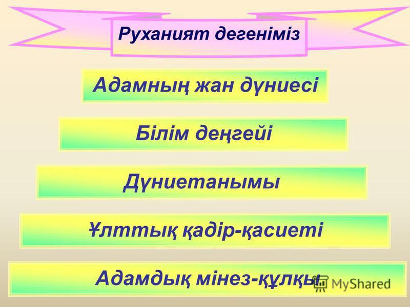 Руханият дегеніміз Адамның жан дүниесі Дүниетанымы Білім деңгейі Ұлттық қадір-қасиеті Адамдық мінез-құлқы