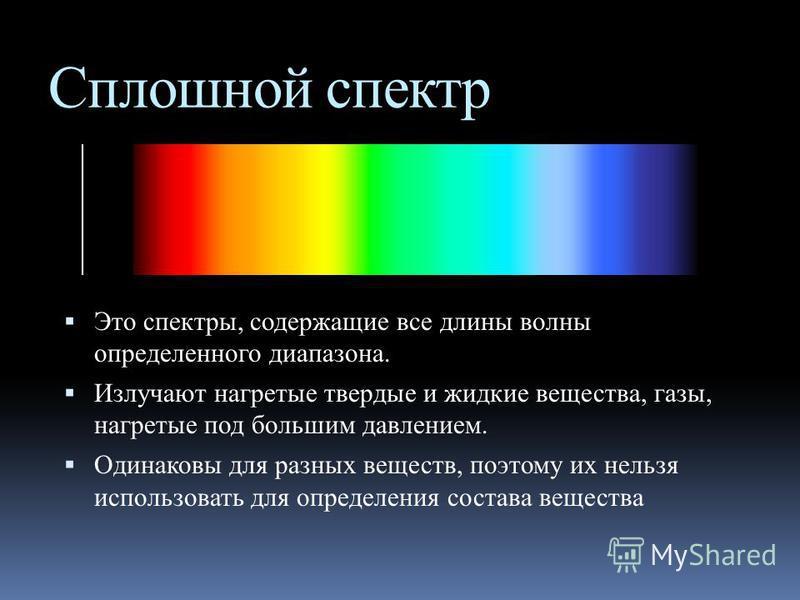 Виды спектров Спектры испускания сплошной линейчатый полосатый Спектры поглощения