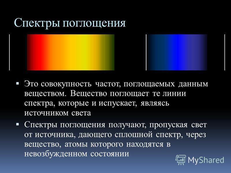 Полосатый спектр Состоит из большого числа тесно расположенных линий Дают вещества, находящиеся в молекулярном состоянии