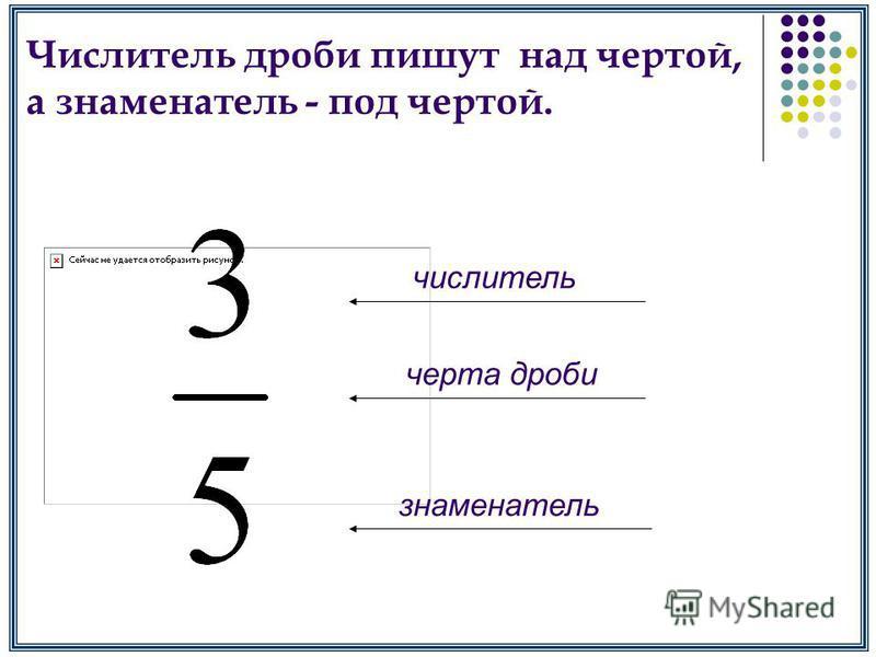 Числитель дроби пишут над чертой, а знаменатель - под чертой. числитель знаменатель черта дроби