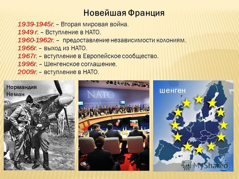 1939-1945 г. – Вторая мировая война. 1949 г. – Вступление в НАТО. 1960-1962 г. – предоставление независимости колониям. 1966 г. – выход из НАТО. 1967 г. – вступление в Европейское сообщество. 1996 г. – Шенгенское соглашение. 2009 г. – вступление в НА