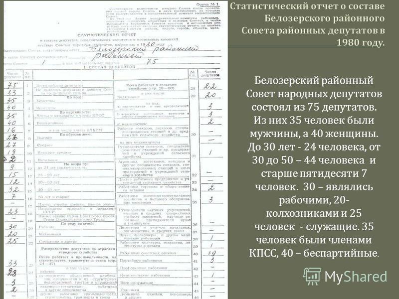 Белозерский районный Совет народных депутатов состоял из 75 депутатов. Из них 35 человек были мужчины, а 40 женщины. До 30 лет - 24 человека, от 30 до 50 – 44 человека и старше пятидесяти 7 человек. 30 – являлись рабочими, 20- колхозниками и 25 челов