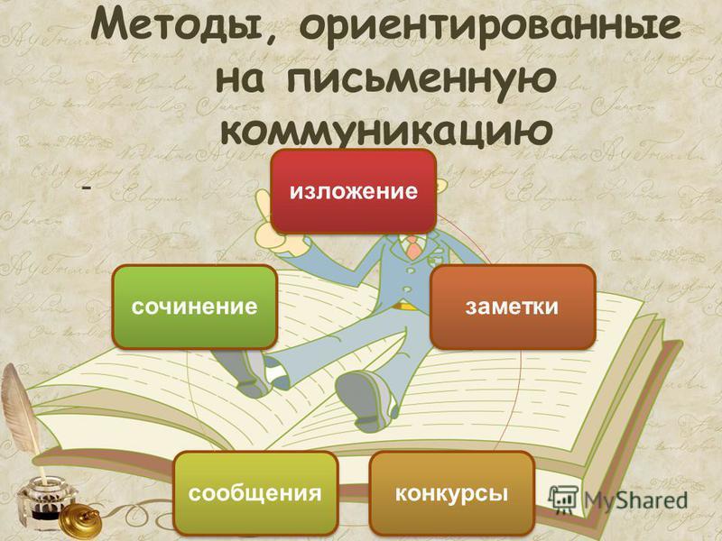 Методы, ориентированные на письменную коммуникацию - изложениезаметкиконкурсысообщениясочинение