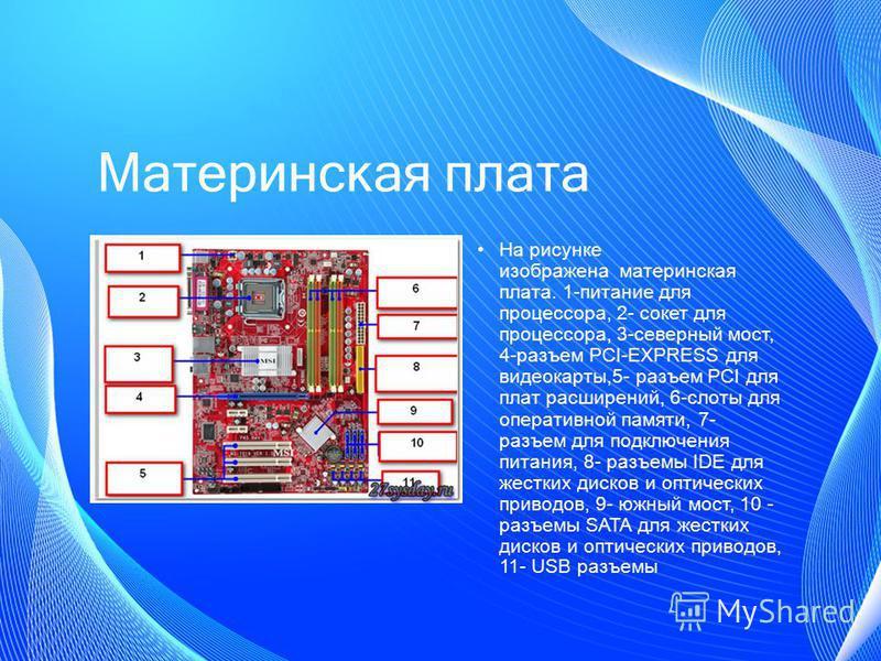 Материнская плата На рисунке изображена материнская плата. 1-питание для процессора, 2- сокет для процессора, 3-северный мост, 4-разъем PCI-EXPRESS для видеокарты,5- разъем PCI для плат расширений, 6-слоты для оперативной памяти, 7- разъем для подклю