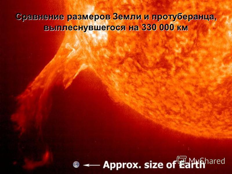 Сравнение размеров Земли и протуберанца, выплеснувшегося на 330 000 км
