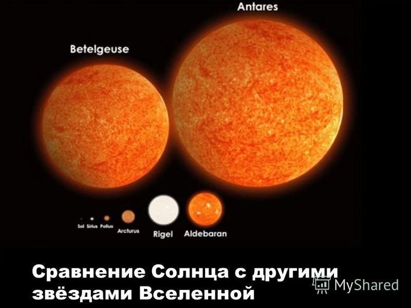 Сравнение Солнца с другими звёздами Вселенной