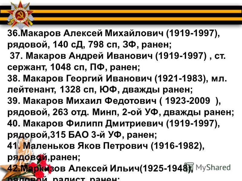 36. Макаров Алексей Михайлович (1919-1997), рядовой, 140 сД, 798 сп, ЗФ, ранен; 37. Макаров Андрей Иванович (1919-1997), ст. сержант, 1048 сп, ПФ, ранен; 38. Макаров Георгий Иванович (1921-1983), мл. лейтенант, 1328 сп, ЮФ, дважды ранен; 39. Макаров