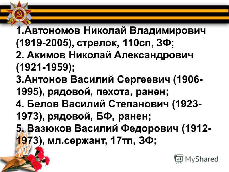 1. Автономов Николай Владимиравич (1919-2005), стрелок, 110 сп, ЗФ; 2. Акимов Николай Александравич (1921-1959); 3. Антонов Василий Сергеевич (1906- 1995), рядовой, пехота, ранен; 4. Белов Василий Степанович (1923- 1973), рядовой, БФ, ранен; 5. Вазюк