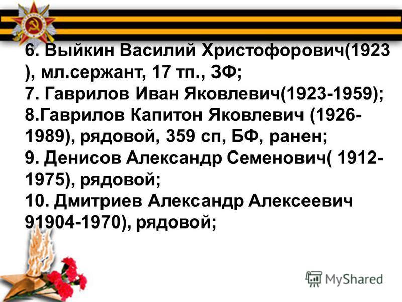 6. Выйкин Василий Христофоравич(1923 ), мл.сержант, 17 тп., ЗФ; 7. Гаврилов Иван Яковлевич(1923-1959); 8. Гаврилов Капитон Яковлевич (1926- 1989), рядовой, 359 сп, БФ, ранен; 9. Денисов Александр Семенович( 1912- 1975), рядовой; 10. Дмитриев Александ