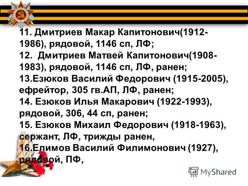 11. Дмитриев Макар Капитонович(1912- 1986), рядовой, 1146 сп, ЛФ; 12. Дмитриев Матвей Капитонович(1908- 1983), рядовой, 1146 сп, ЛФ, ранен; 13. Езюков Василий Федоравич (1915-2005), ефрейтор, 305 гв.АП, ЛФ, ранен; 14. Езюков Илья Макаравич (1922-1993
