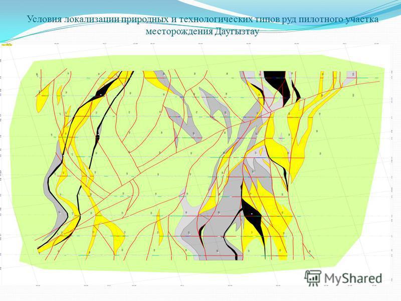 Условия локализации природных и технологических типов руд пилотного участка месторождения Даугызтау