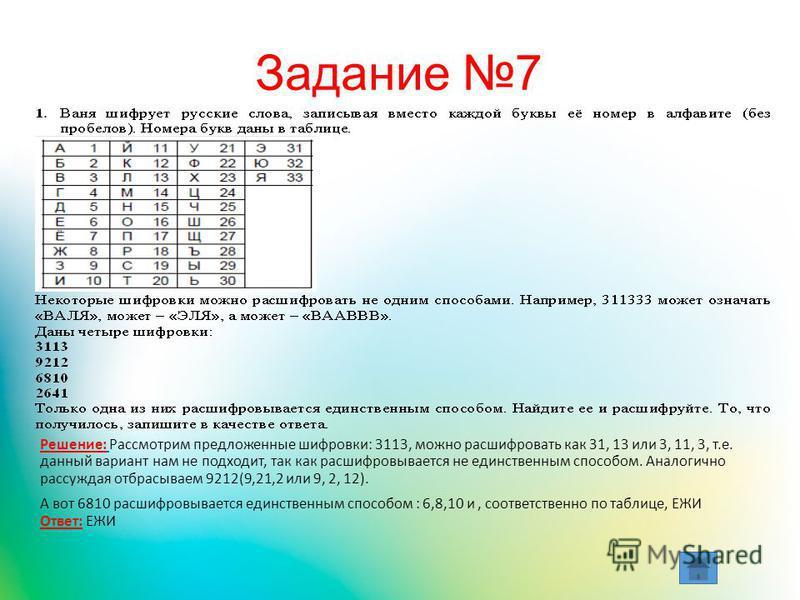 Решение: Рассмотрим предложенные шифровки: 3113, можно расшифровать как 31, 13 или 3, 11, 3, т.е. данный вариант нам не подходит, так как расшифровывается не единственным способом. Аналогично рассуждая отбрасываем 9212(9,21,2 или 9, 2, 12). А вот 681