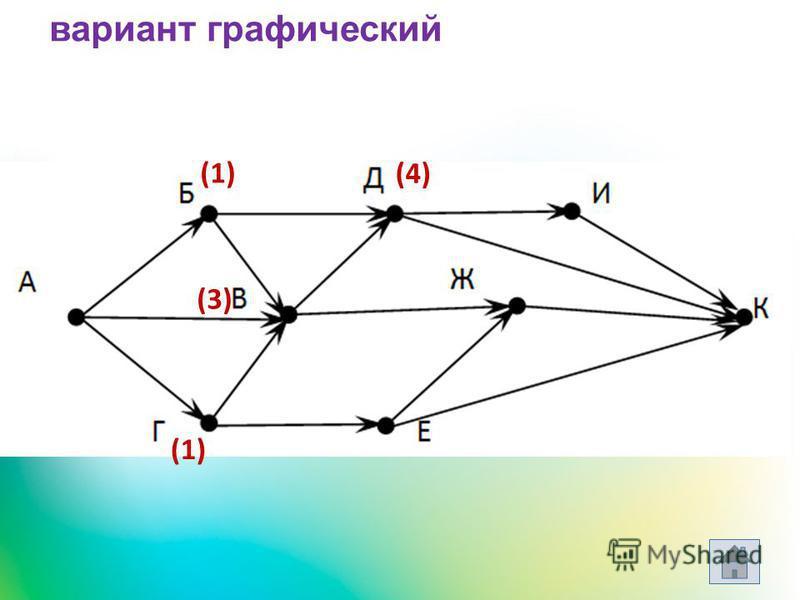 вариант графический (1) (3) (4)