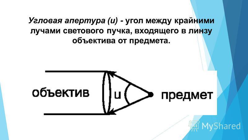 Угловая апертура (u) - угол между крайними лучами светового пучка, входящего в линзу объектива от предмета.