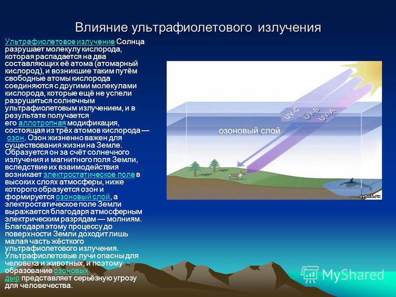 Влияние ультрафиолетового излучения Ультрафиолетовое излучение Солнца разрушает молекулу кислорода, которая распадается на два составляющих её атома (атомарный кислород), и возникшие таким путём свободные атомы кислорода соединяются с другими молекул