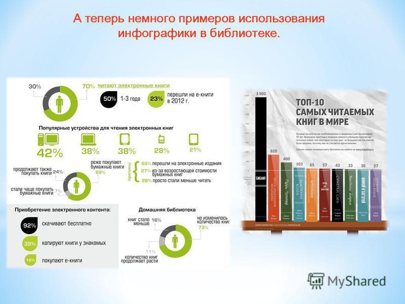 А теперь немного примеров использования инфографики в библиотеке.