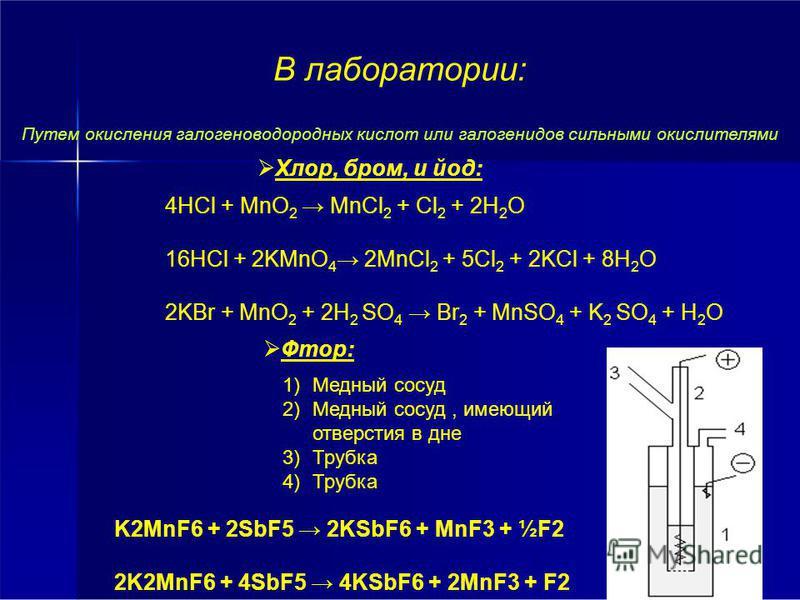 В лаборатории: Путем окислыыыыения галогеноводородных кислот или галогенидов сильными окислыыыыителями 4HCl + MnO 2 MnCl 2 + Cl 2 + 2H 2 О 16HCl + 2KMnO 4 2MnCl 2 + 5Cl 2 + 2KCl + 8H 2 О 2KBr + MnO 2 + 2H 2 SO 4 Br 2 + MnSO 4 + K 2 SO 4 + H 2 О 1)Мед