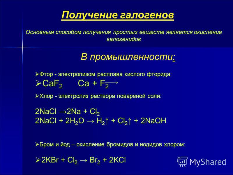 Получение галогенов Основным способом получения простых веществ является окислыыыыение галогенидов Фтор - электролизом расплава кислого фторида: CaF 2 Ca + F 2 Хлор - электролиз раствора поваренной соли: 2NaCl 2Na + Cl 2 2NaCl + 2H 2 О H 2 + Cl 2 + 2