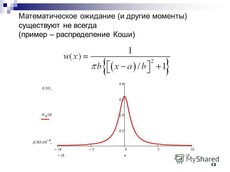 13 Математическое ожидание (и другие моменты) существуют не всегда (пример – распределение Коши)