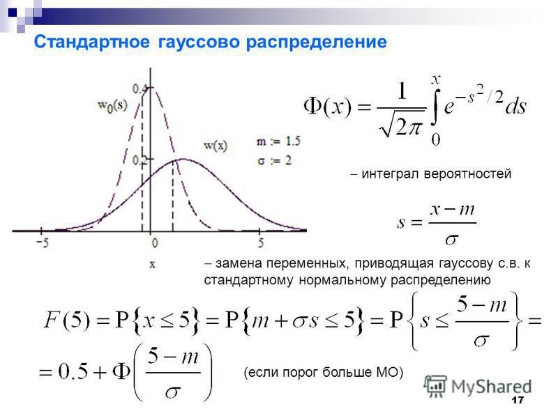 17 Стандартное гауссово распределение интеграл вероятностей замена переменных, приводящая гауссову с.в. к стандартному нормальному распределению (если порог больше МО)