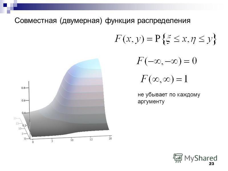 23 Совместная (двумерная) функция распределения не убывает по каждому аргументу