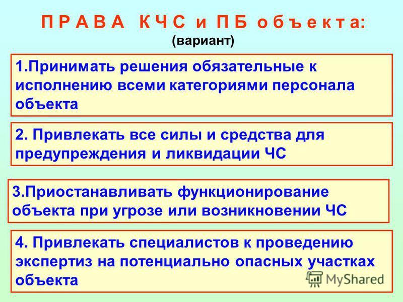 Оперативные подразделения МЧС России Оператив- ный штаб по ликвидации ЧС Оператив ные группы Опера- тивно- дежурные силы
