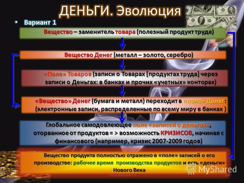 24www.polz.spb.ru Вещество продукта полностью отражено в «поле» записей о его производстве: рабочее время производства продуктов и есть «деньги» Нового Века «Вещество» Денег (бумага и металл) переходит в «поле» Денег: (электронные записи, распределен