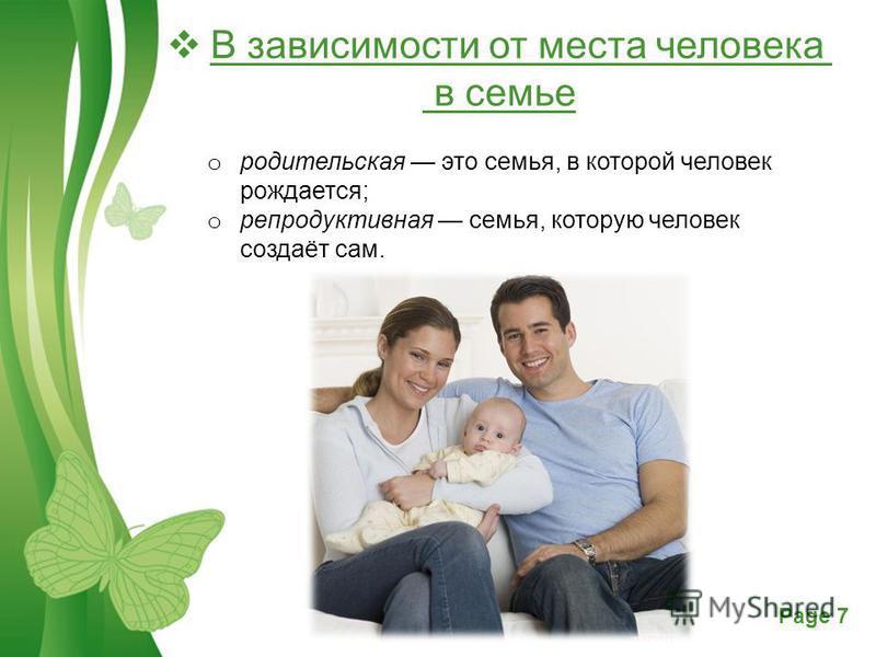 Free Powerpoint TemplatesPage 7 В зависимости от места человека в семье o родительская это семья, в которой человек рождается; o репродуктивная семья, которую человек создаёт сам.
