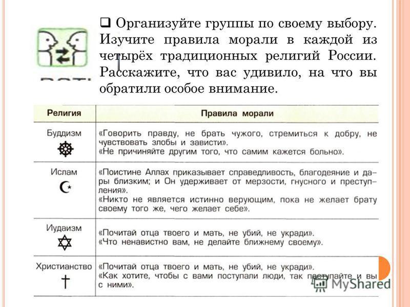 Организуйте группы по своему выбору. Изучите правила морали в каждой из четырёх традиционных религий России. Расскажите, что вас удивило, на что вы обратили особое внимание.