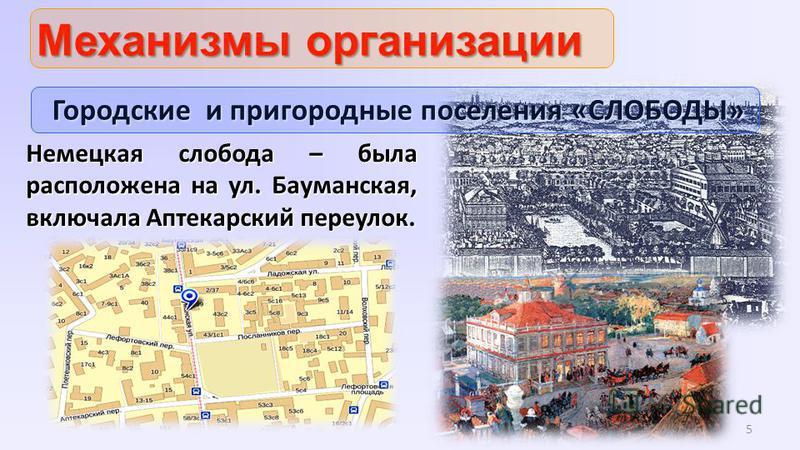 5 Городские и пригородные поселения «СЛОБОДЫ» Механизмы организации Немецкая слобода – была расположена на ул. Бауманская, включала Аптекарский переулок.