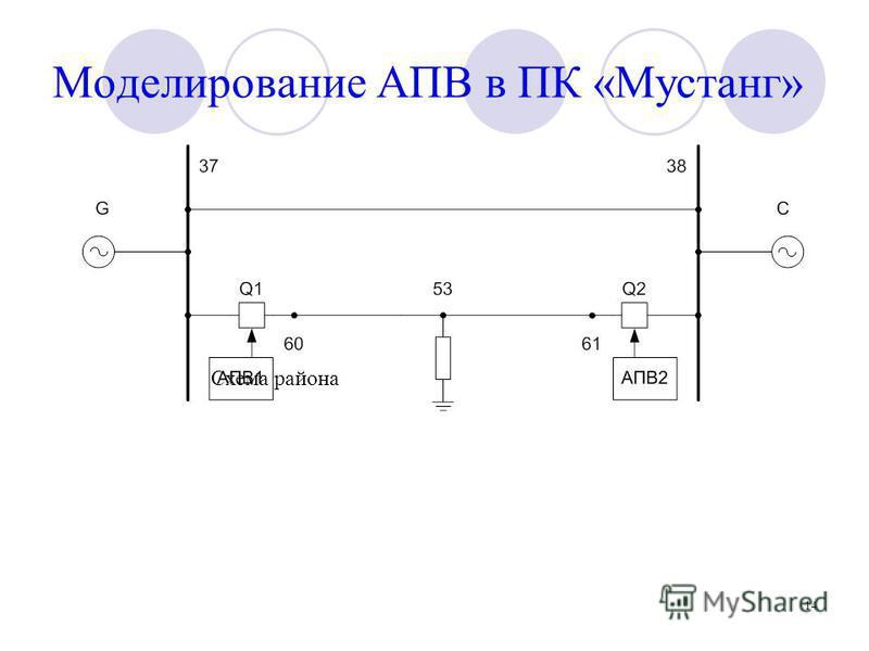 Моделирование АПВ в ПК «Мустанг» 14 Схема района