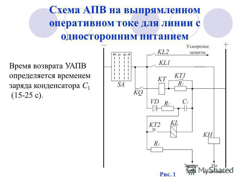 Схема АПВ на выпрямленном оперативном токе для линии с односторонним питанием Время возврата УАПВ определяется временем заряда конденсатора С 1 (15-25 с). Рис. 1 6