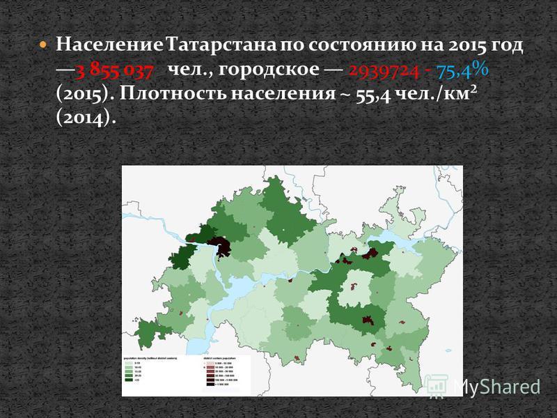Население Татарстана по состоянию на 2015 год 3 855 037 чел., городское 2939724 - 75,4% (2015). Плотность населения ~ 55,4 чел./км² (2014).