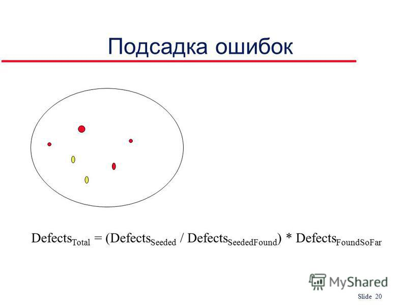 Slide 20 Подсадка ошибок Defects Total = (Defects Seeded / Defects SeededFound ) * Defects FoundSoFar