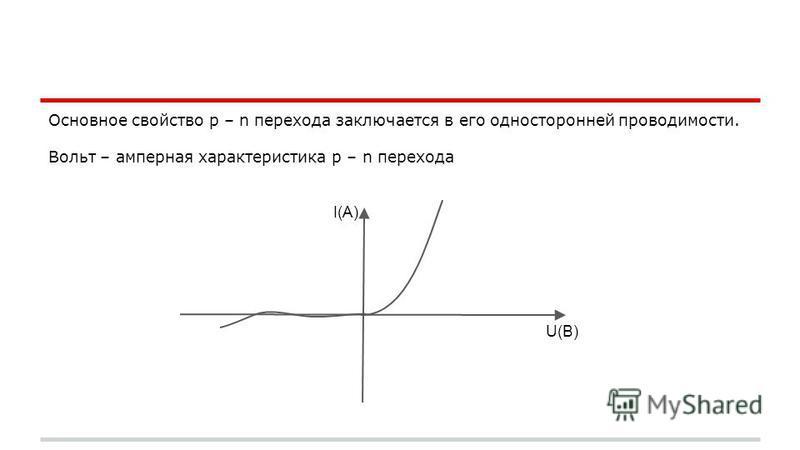 Основное свойство p – n перехода заключается в его односторонней проводимости. Вольт – амперная характеристика p – n перехода U(В) I(A)