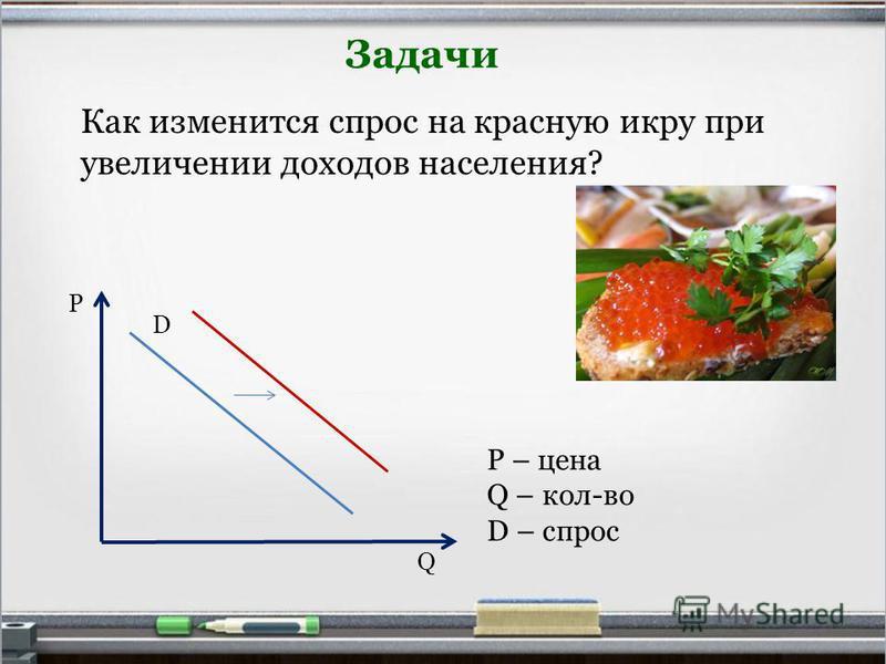 Задачи Р Q D P – цена Q – кол-во D – спрос Как изменится спрос на красную икру при увеличении доходов населения?