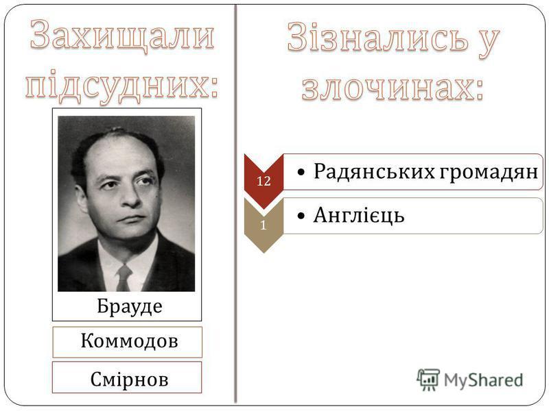 Брауде Коммодов Смірнов 12 Радянських громадян 1 Англієць