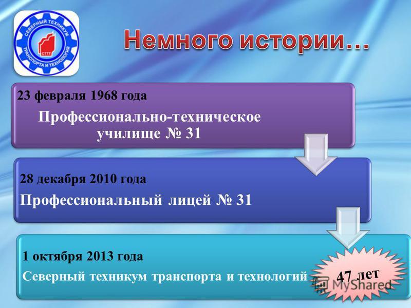23 февраля 1968 года Профессионально-техническое училище 31 28 декабря 2010 года Профессиональный лицей 31 1 октября 2013 года Северный техникум транспорта и технологий 47 лет
