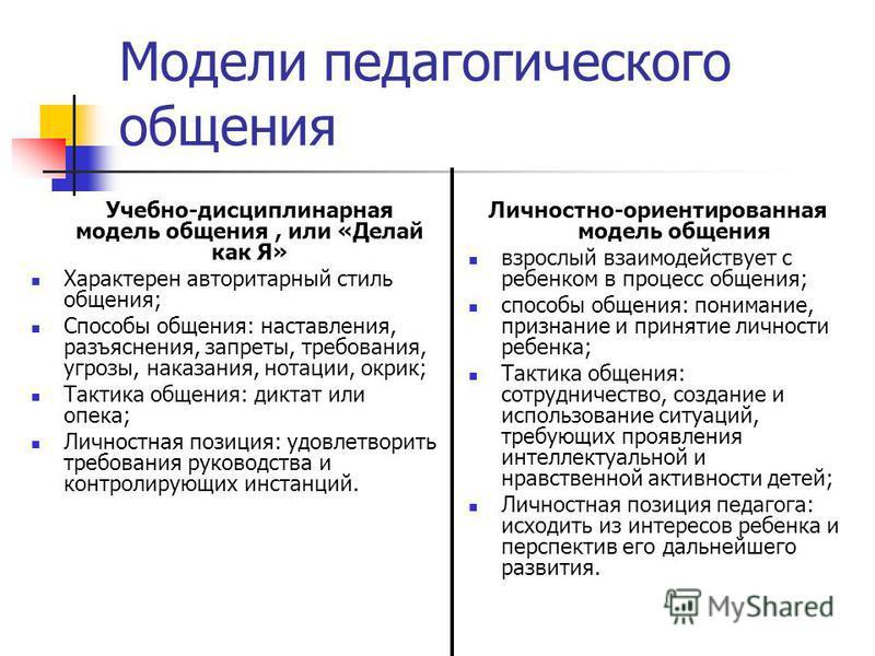 Модели педагогического общения Учебно-дисциплинарная модель общения, или «Делай как Я» Характерен авторитарный стиль общения; Способы общения: наставления, разъяснения, запреты, требования, угрозы, наказания, нотации, окрик; Тактика общения: диктат и