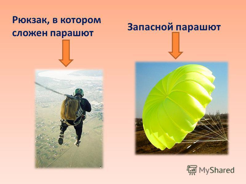 Рюкзак, в котором сложен парашют Запасной парашют